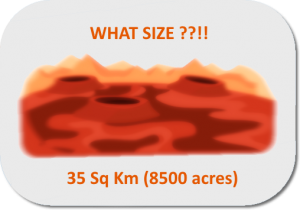 Your Plot of Land on Mars